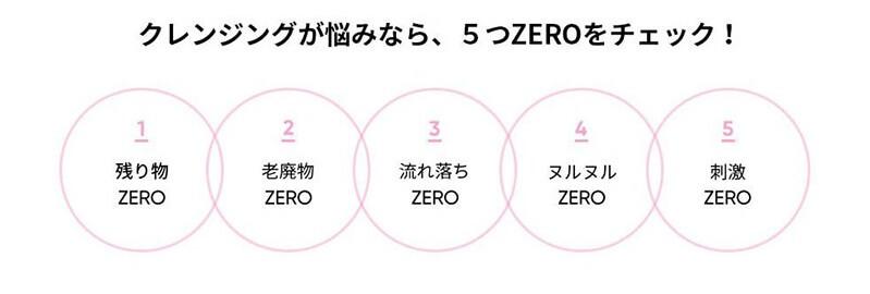 5つのゼロ